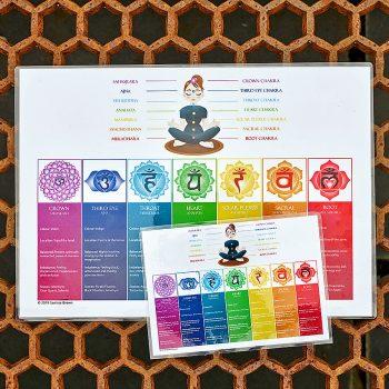 A4 Chakra Chart