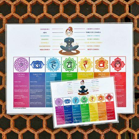 A5 Chakra Chart